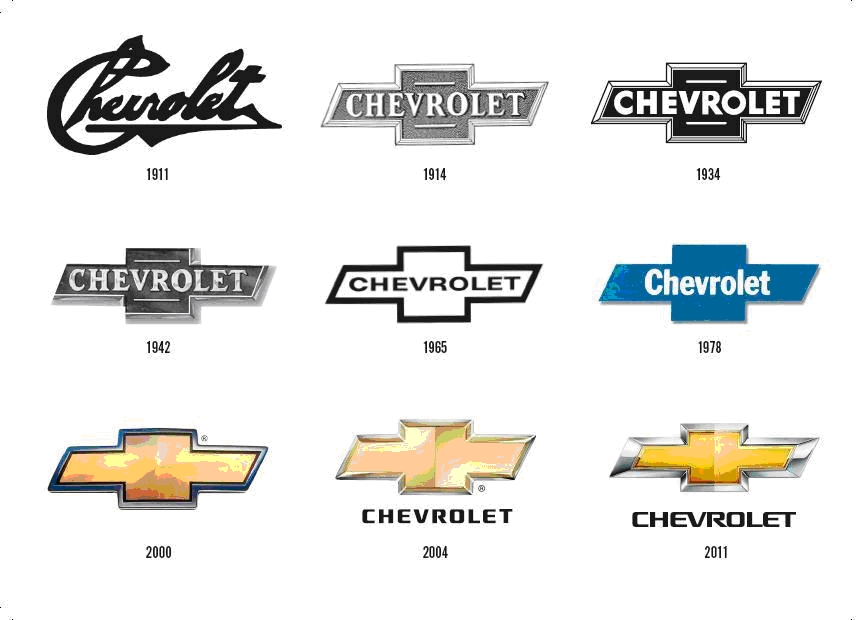 Who Is The Chevrolet Car Company Named After